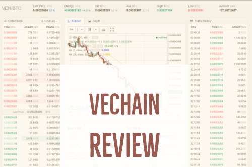 What is VeChain text and VeChain cjart