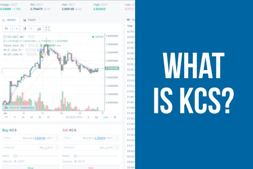 What is KCS text and chart