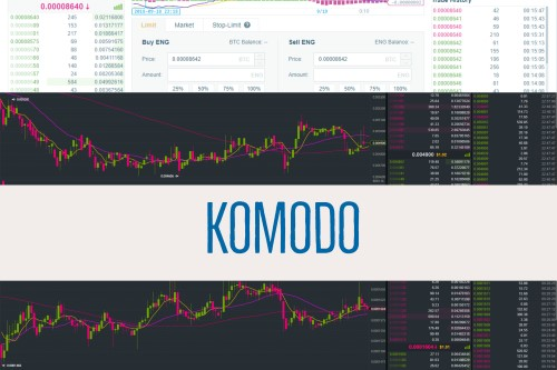Komodo text on charts